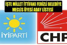 Photo of İşte İYİ Parti Ferizli meclis üyesi aday listesi
