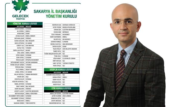 Photo of Gelecek Partisi'nin il yönetimi  açıklandı