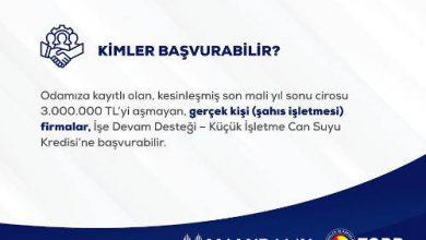 Photo of Halkbank'tan Küçük İşletmelere Cansuyu Kredisi