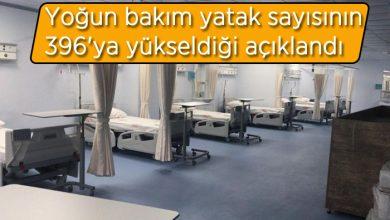 Photo of Öğütlü, yoğun bakım yatak sayısını açıkladı